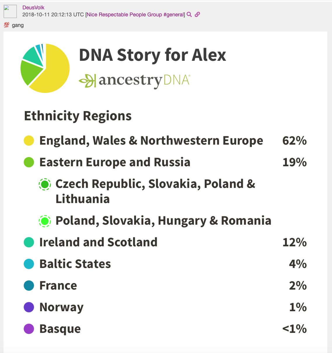 DeusVolk shares AncestryDNA results for an Alex