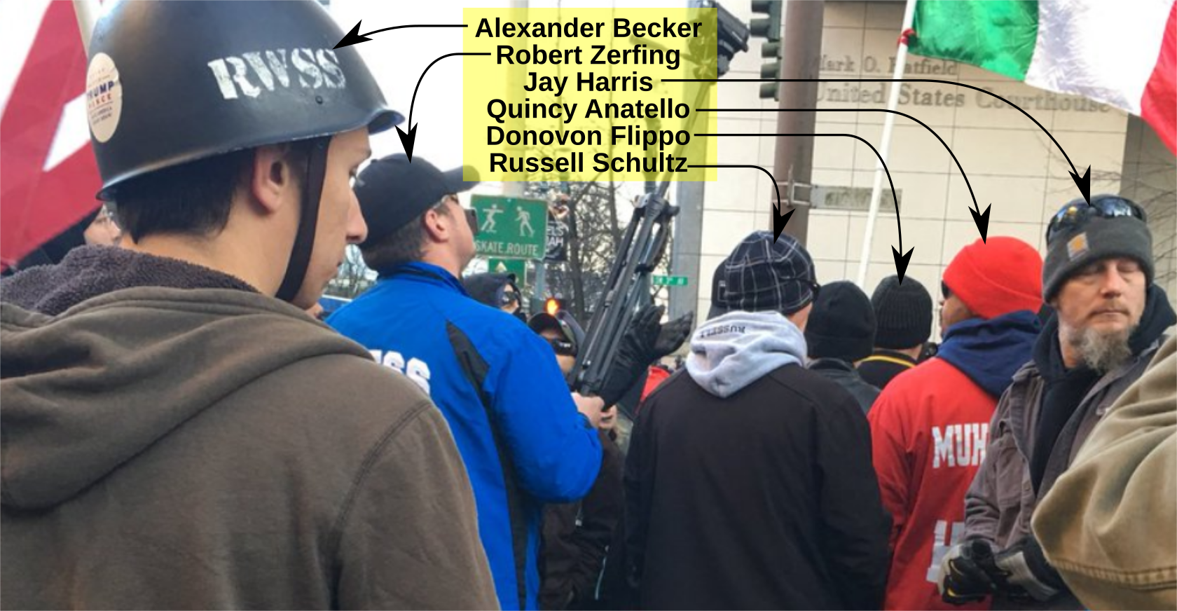 Quincy Anatello with neo-Nazi Alex Becker